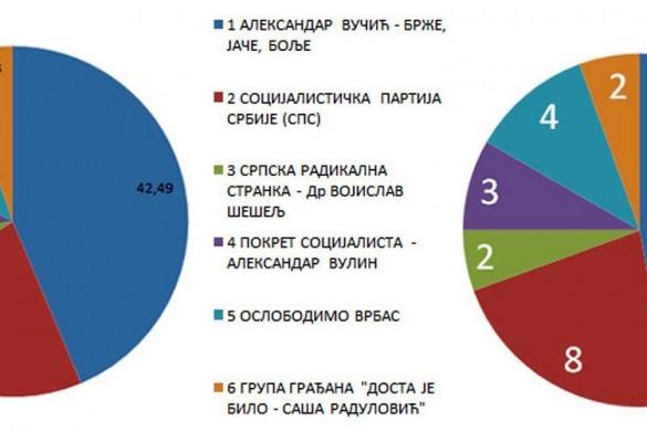 3-Viberanki